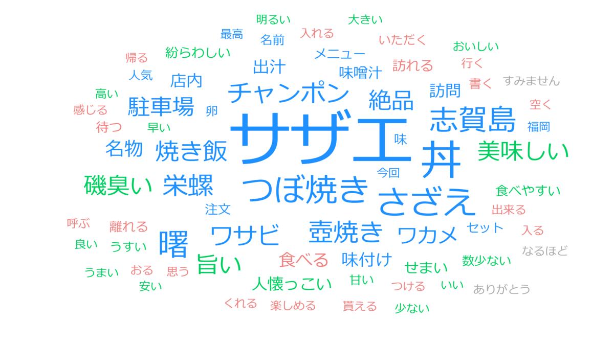 f:id:gomasaba4u:20200716125538p:plain
