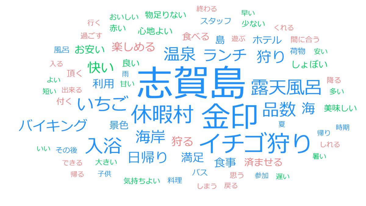 f:id:gomasaba4u:20200716190216p:plain