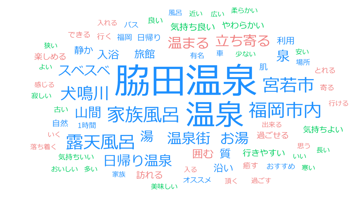 f:id:gomasaba4u:20200718140459p:plain