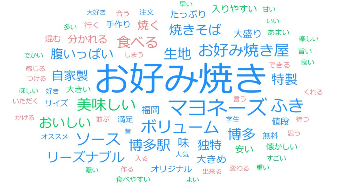f:id:gomasaba4u:20200719163931p:plain