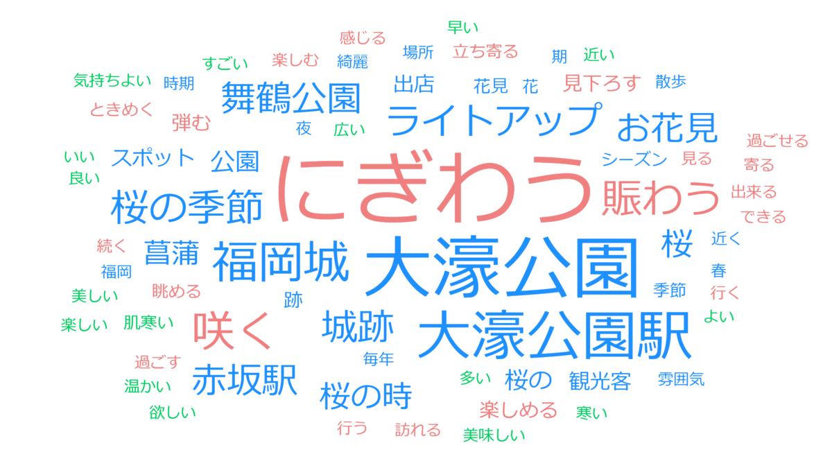 f:id:gomasaba4u:20200725155037p:plain