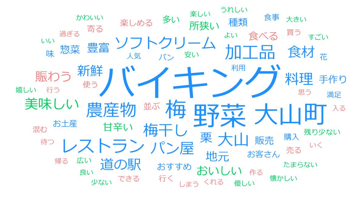 f:id:gomasaba4u:20200726101103p:plain