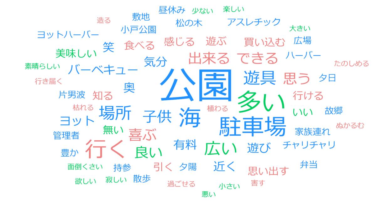 f:id:gomasaba4u:20201114103057p:plain