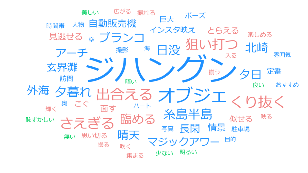 f:id:gomasaba4u:20201129101646p:plain