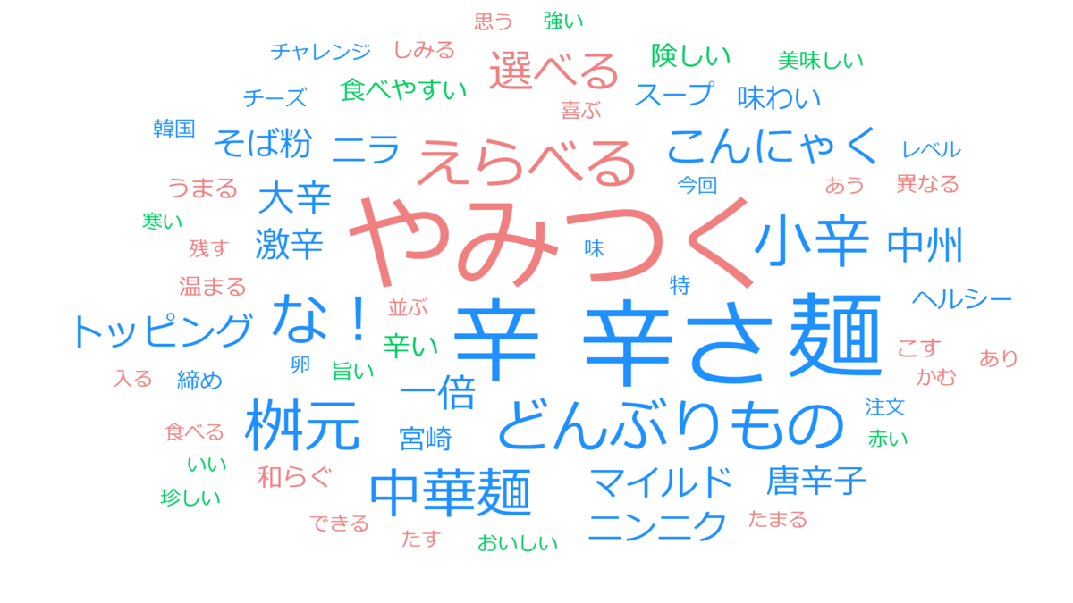 f:id:gomasaba4u:20201220103916p:plain