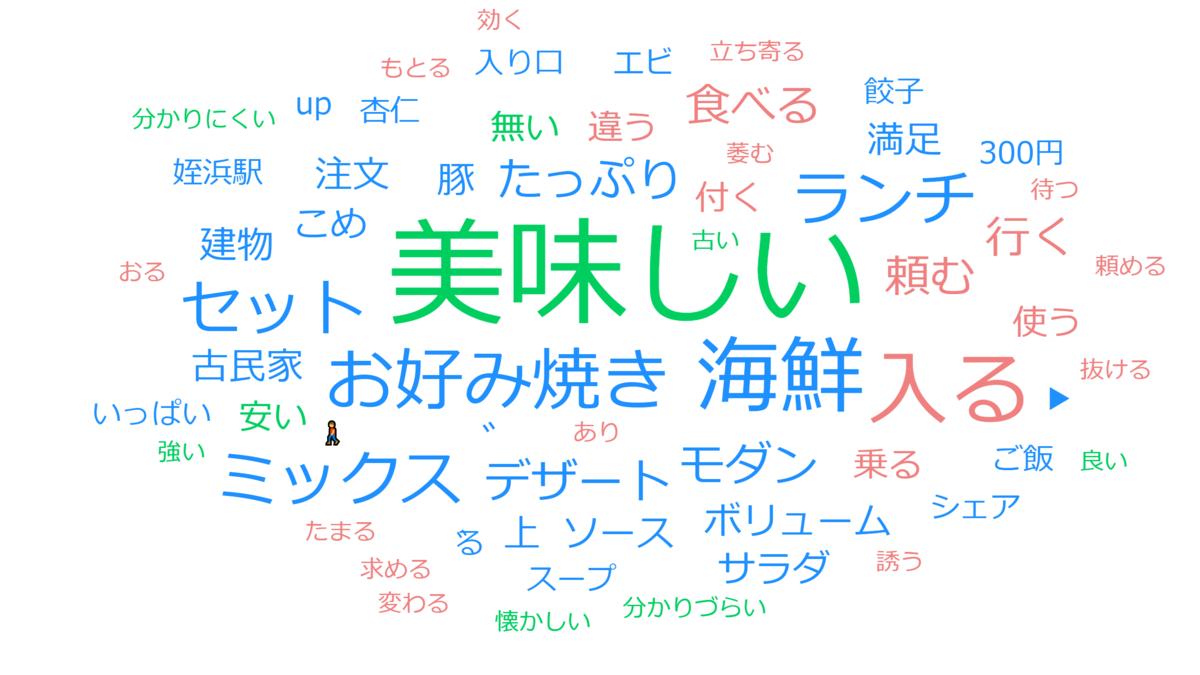 f:id:gomasaba4u:20210110115718p:plain