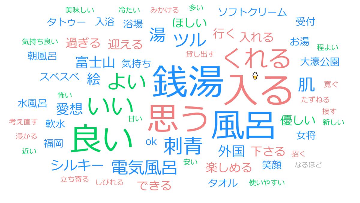 f:id:gomasaba4u:20210221103808p:plain