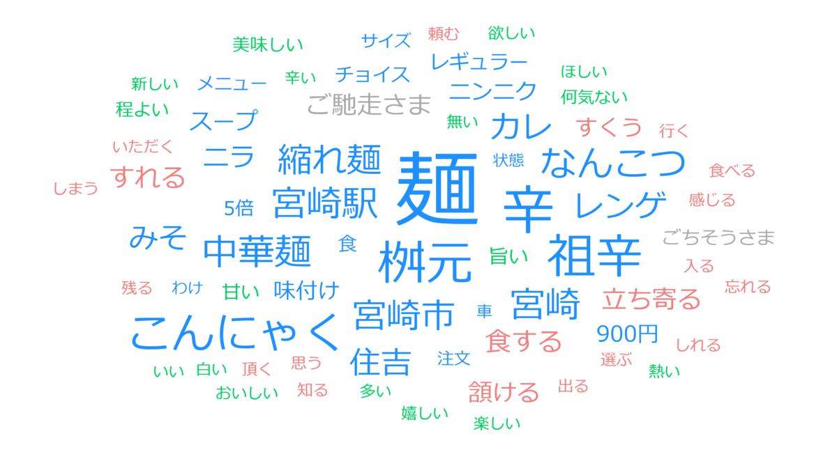 f:id:gomasaba4u:20210718093757p:plain