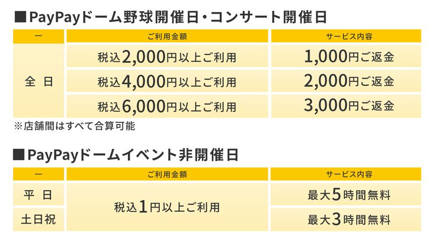 f:id:gomasaba4u:20210821100627p:plain