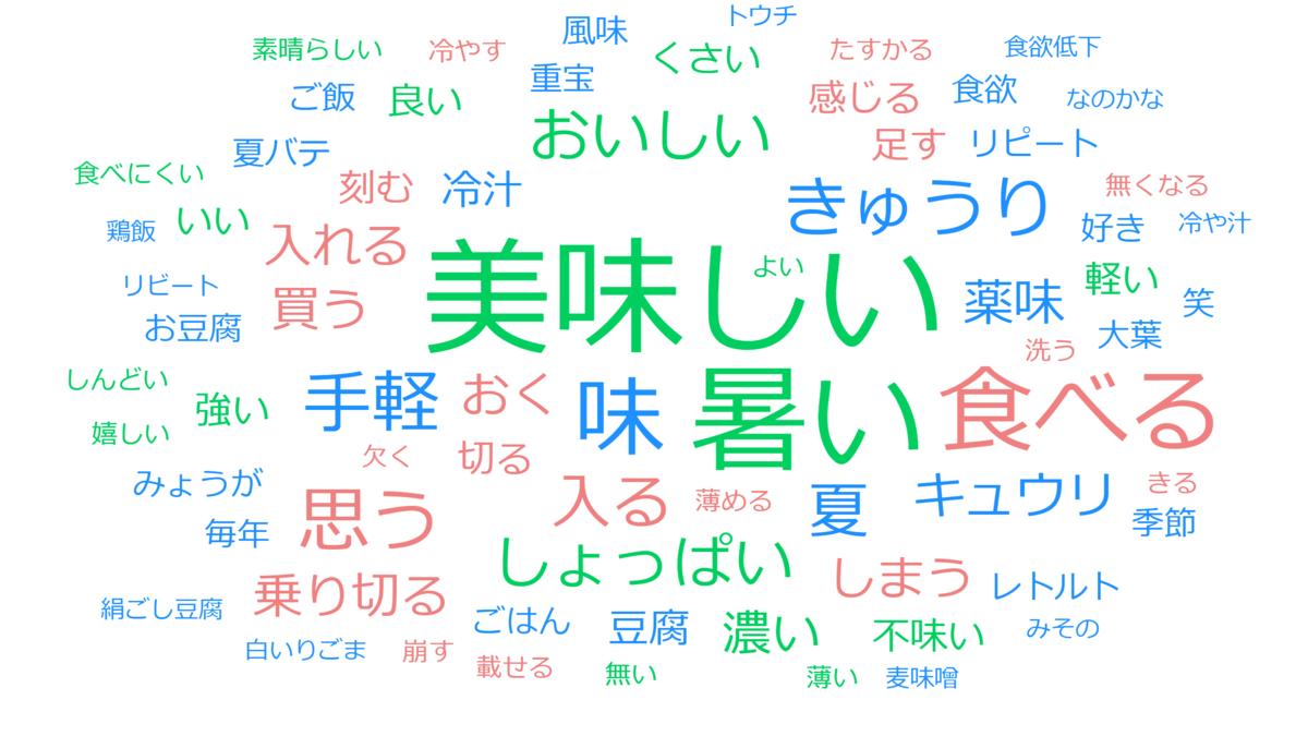 f:id:gomasaba4u:20210920083614p:plain