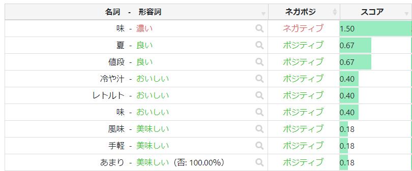 f:id:gomasaba4u:20210920084340p:plain