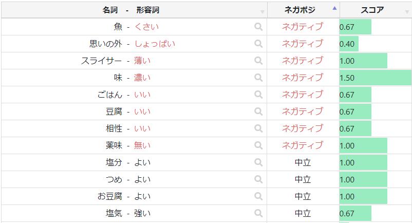 f:id:gomasaba4u:20210920084745p:plain