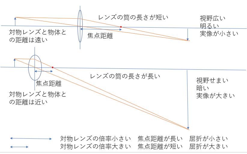 f:id:gomasan8:20210727212352p:plain
