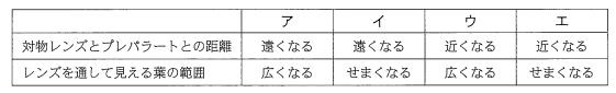f:id:gomasan8:20210727213432p:plain