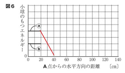f:id:gomasan8:20210913083025p:plain