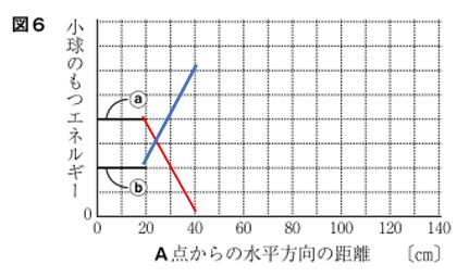 f:id:gomasan8:20210913083211p:plain