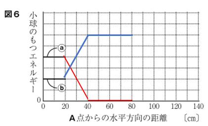 f:id:gomasan8:20210913083436p:plain