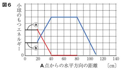 f:id:gomasan8:20210913145721p:plain