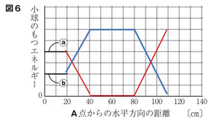 f:id:gomasan8:20210913150106p:plain