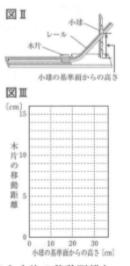 f:id:gomasan8:20210919165447p:plain