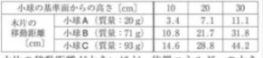 f:id:gomasan8:20210919165621p:plain