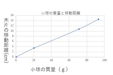 f:id:gomasan8:20210919171803p:plain