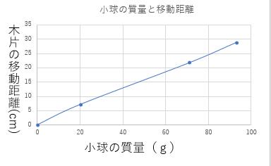 f:id:gomasan8:20210919172246p:plain