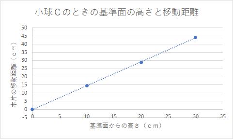 f:id:gomasan8:20210919173910p:plain