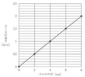 f:id:gomasan8:20210920165203p:plain