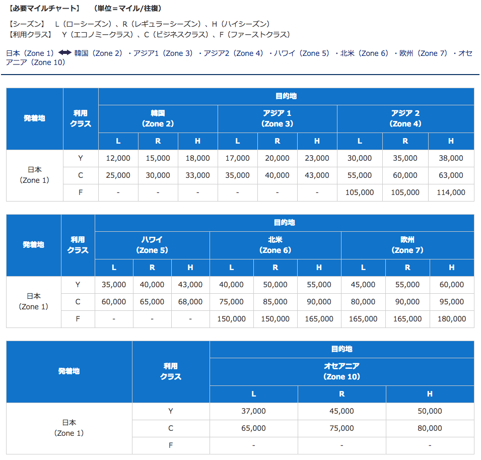 f:id:gomashiso:20180512004717p:plain