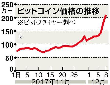 f:id:gomataro-goto:20171209181010p:plain