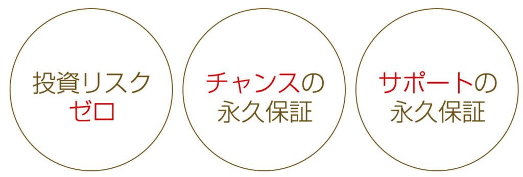 f:id:gomataro-goto:20180420012757p:plain
