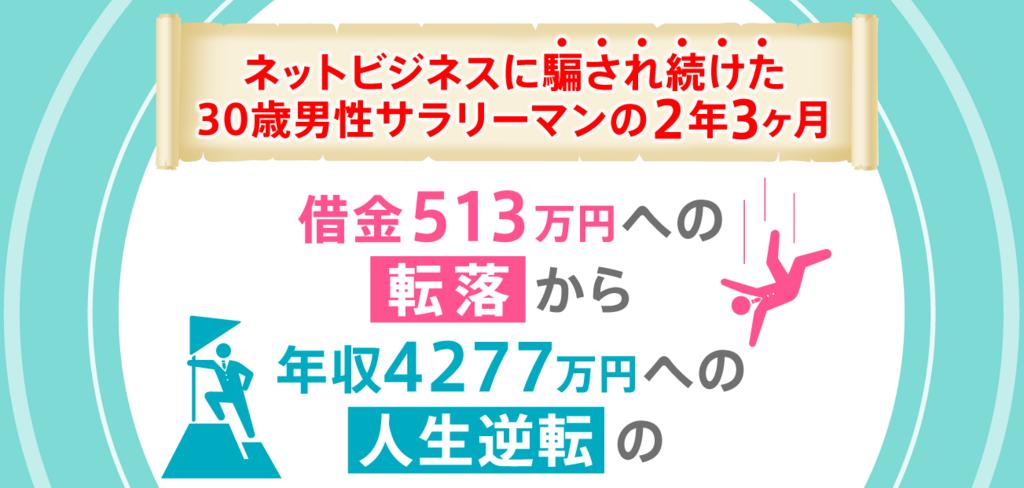 f:id:gomataro-goto:20180612012434p:plain