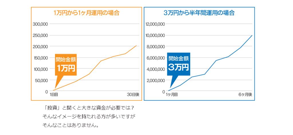 f:id:gomataro-goto:20180615022856p:plain