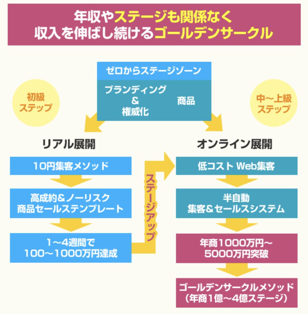 f:id:gomataro-goto:20180922012600p:plain