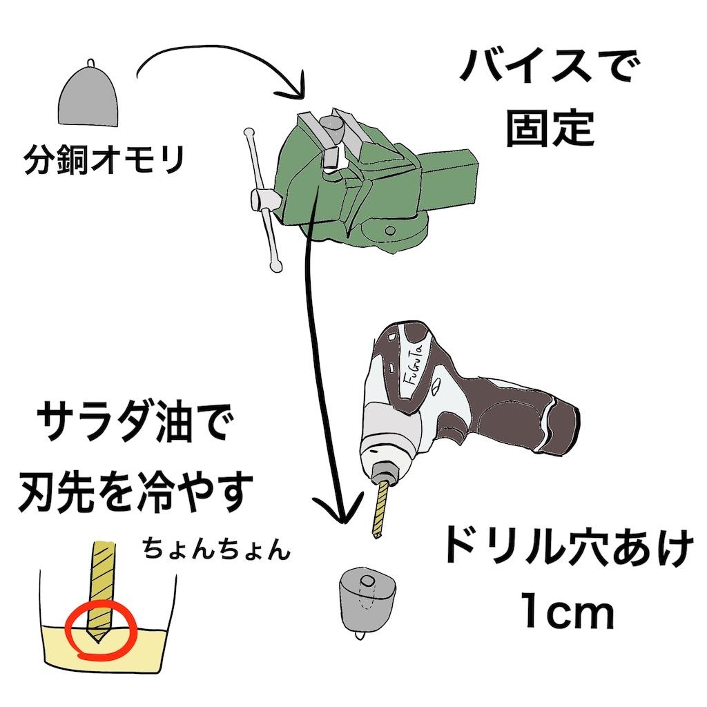 f:id:gomateishoku:20190219222326j:image