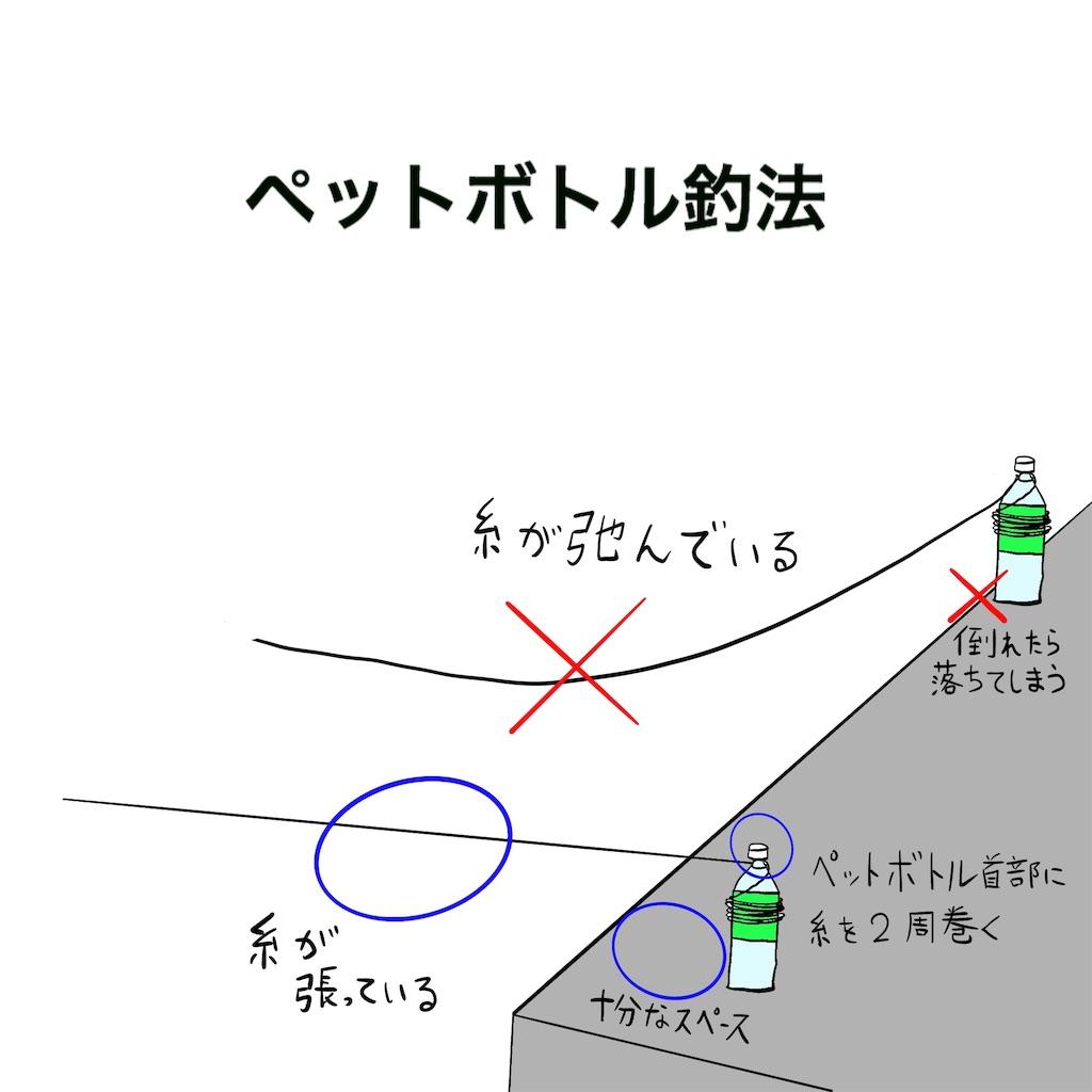 f:id:gomateishoku:20190303203138j:image