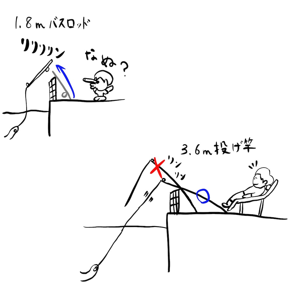 f:id:gomateishoku:20190307211941j:image