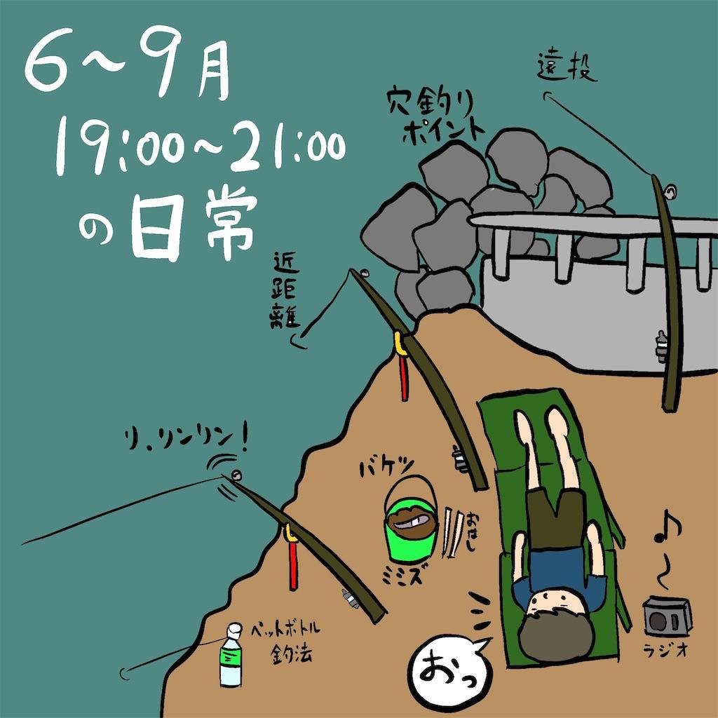 f:id:gomateishoku:20190307223516j:image
