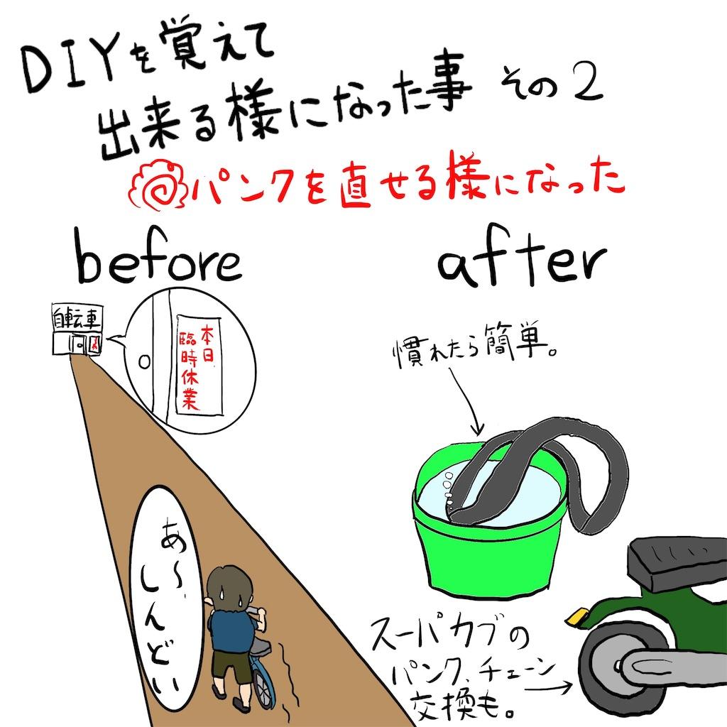 f:id:gomateishoku:20190311215037j:image