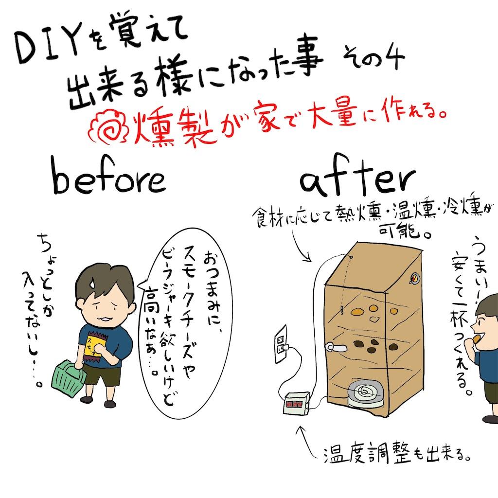 f:id:gomateishoku:20190311215737j:image