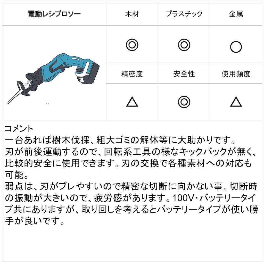 f:id:gomateishoku:20190316185300j:image
