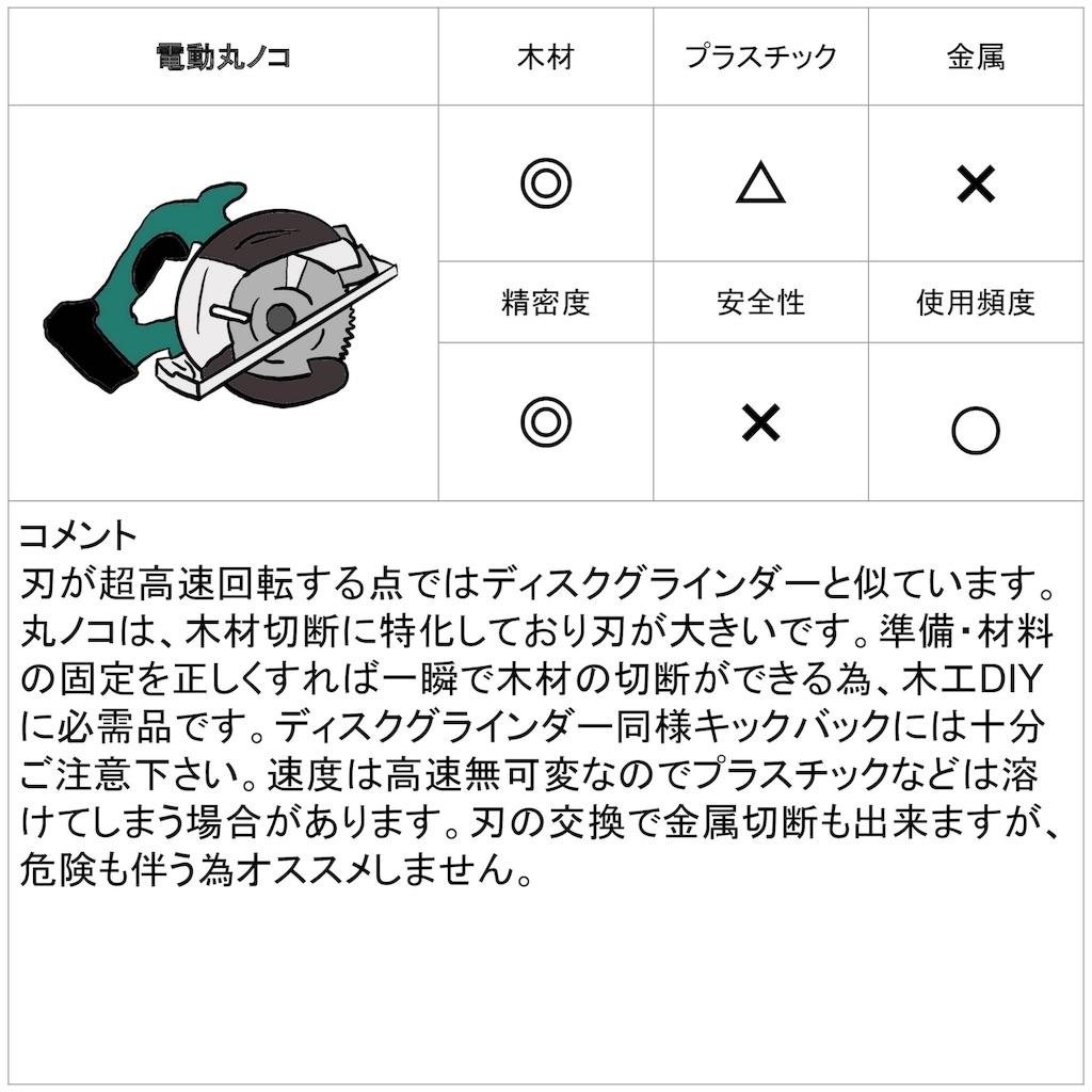 f:id:gomateishoku:20190316185336j:image