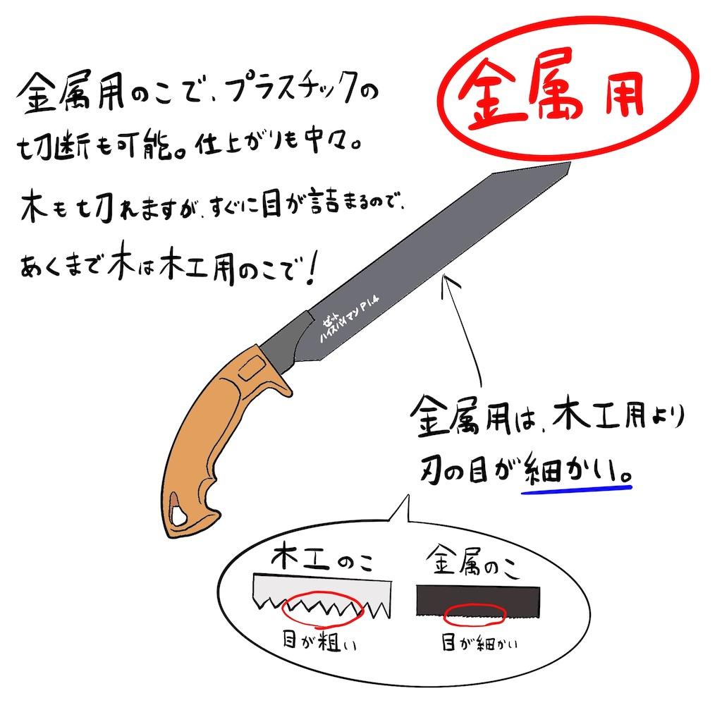 f:id:gomateishoku:20190316211526j:image