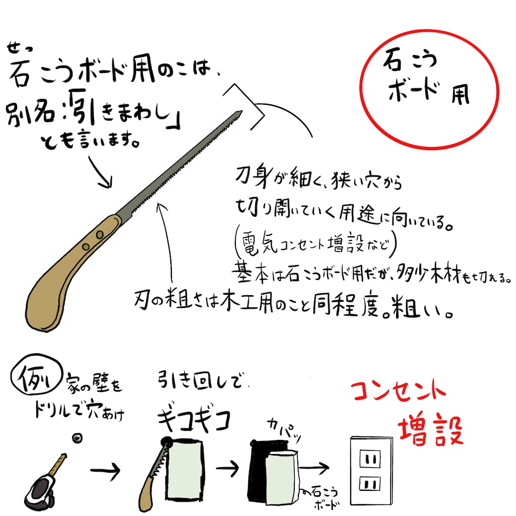 f:id:gomateishoku:20190316221100j:image