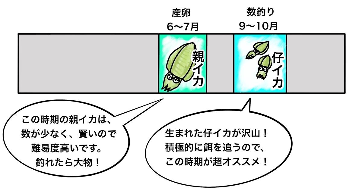 f:id:gomateishoku:20190828104331j:plain