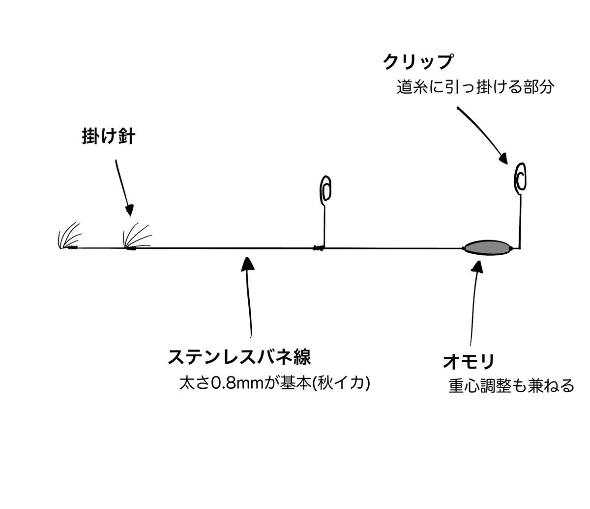 f:id:gomateishoku:20190830225733j:plain