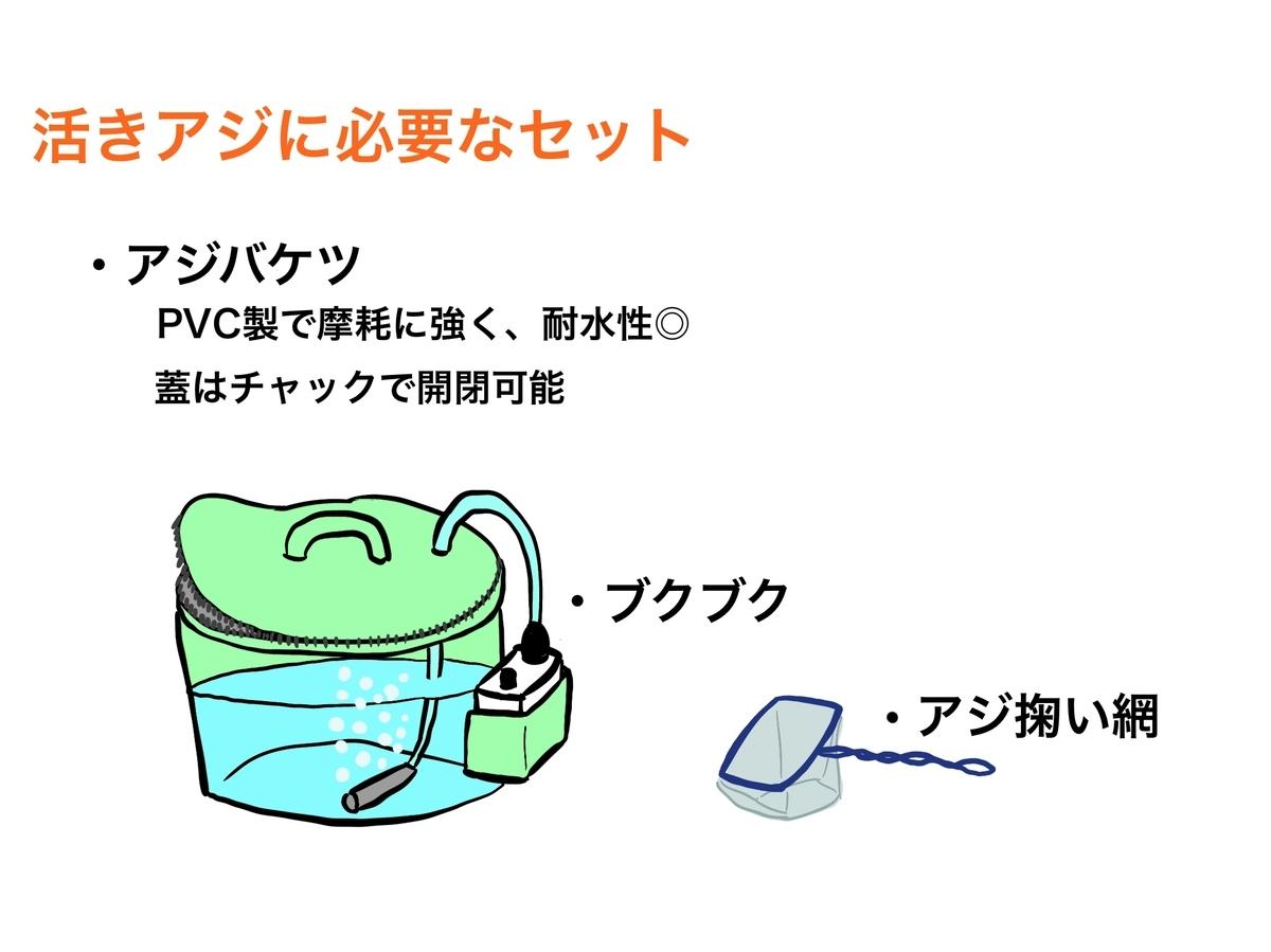 f:id:gomateishoku:20190831102452j:plain