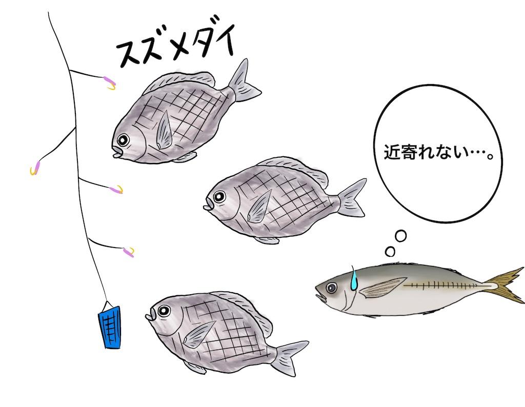f:id:gomateishoku:20190831222833j:image