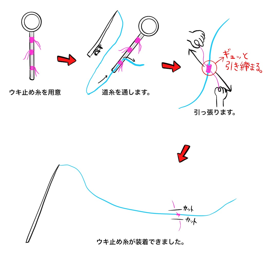 f:id:gomateishoku:20190831232700j:image